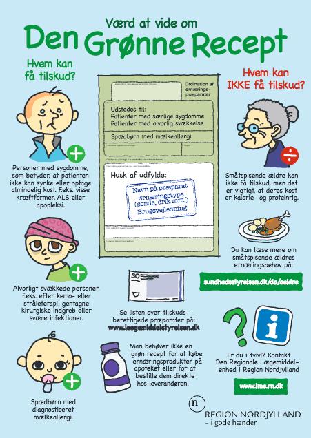 InfoGrafik om, hvordan en grøn recept virker